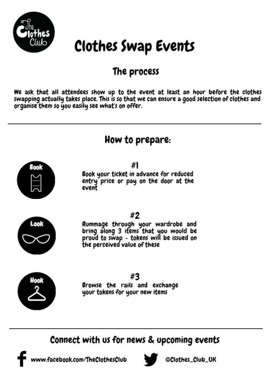 event-process-infographic